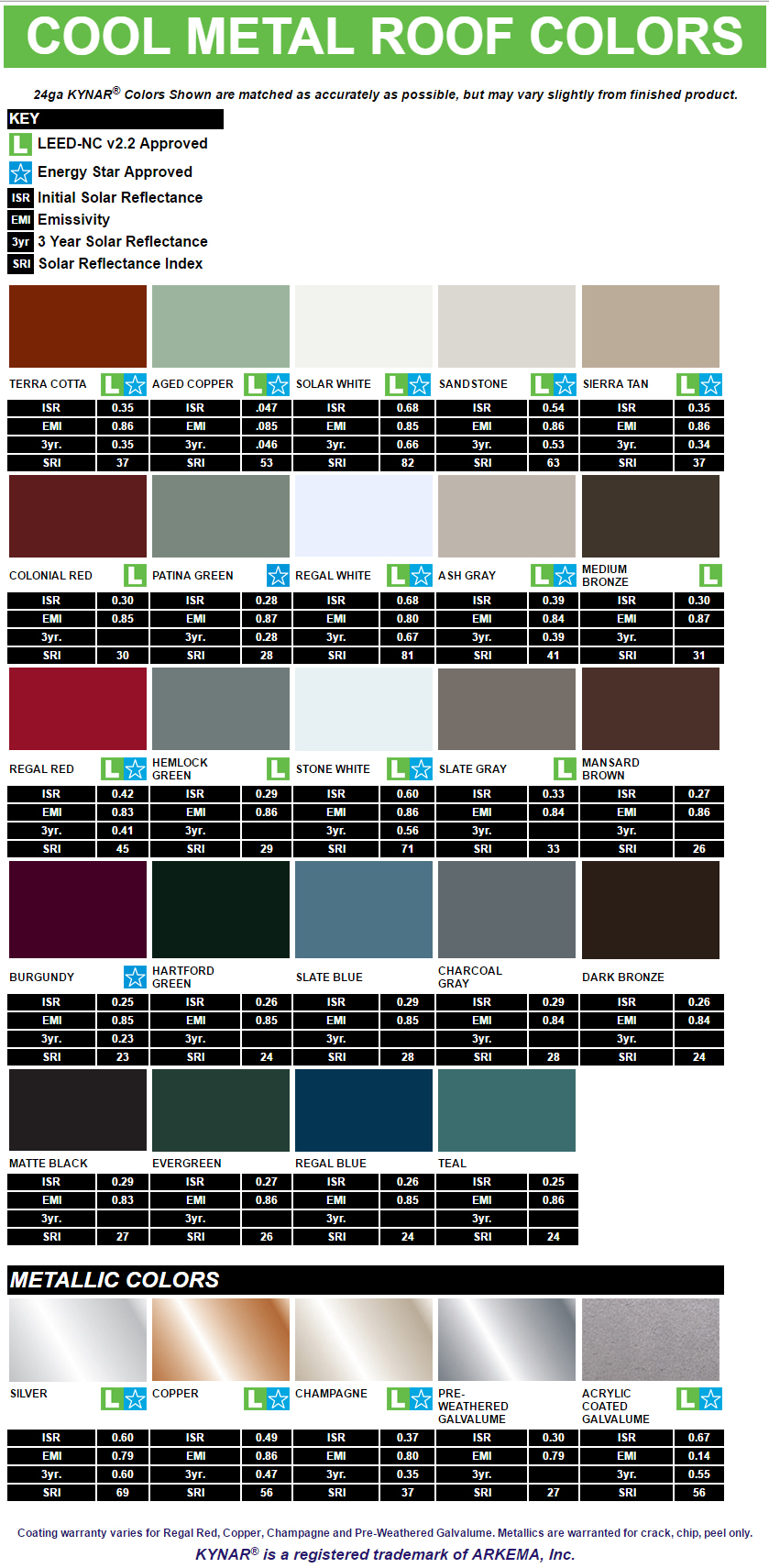 Roofing Color Chart Amsi Supply