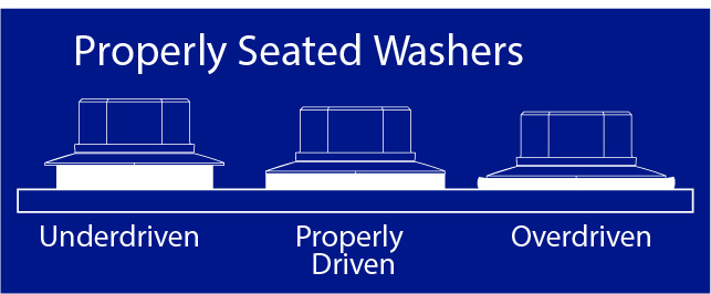 Properly Seated Washers